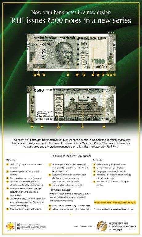 new-rs-500-notes